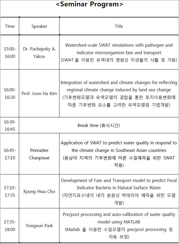 Watershed_Modelling_Seminar_Program.png